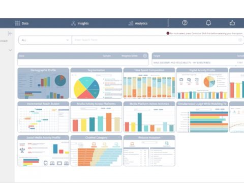 Simmons Insights dashboard
