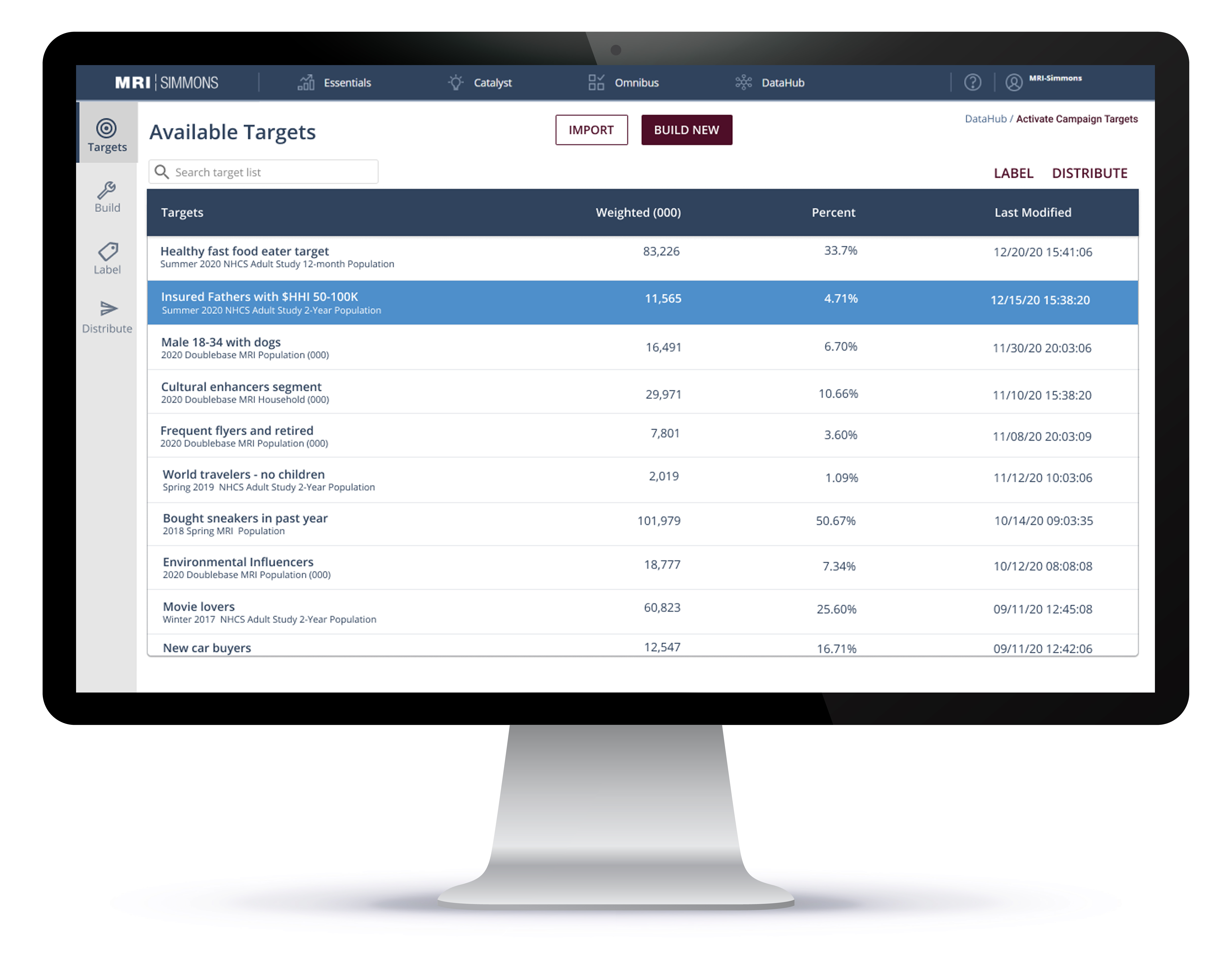 ACT - Targets Dashboard